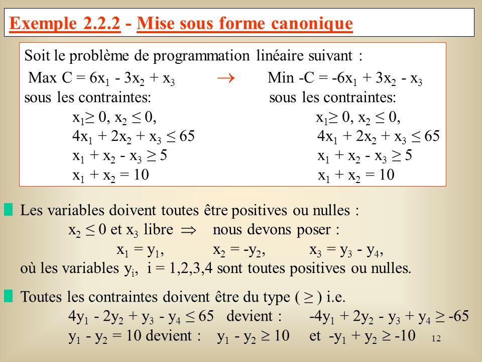 13 Exemple 2.2.2 - Mise sous forme canonique (suite) La forme canonique de notre problème est finalement : Min -C = - 6y 1 - 3y 2 - y 3 + y 4 sous les contraintes: y 1 0, y 2 0, y 3 0, y 4 0, - 4y 1 + 2y 2 - y 3 + y 4-65 y 1 - y 2 - y 3 + y 4 5 y 1 - y 210 - y 1 + y 2-10
