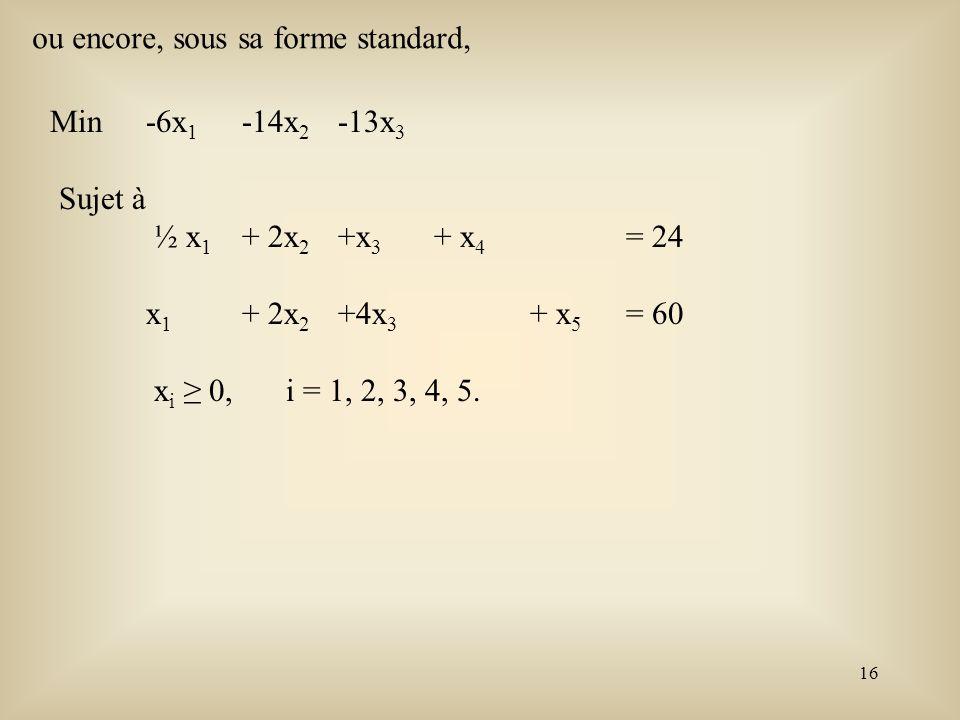 17 Propriétés du problème de programmation linéaire L ensemble des points réalisables{ x   A x = b, x 0 } correspondant aux contraintes d un problème de PL.