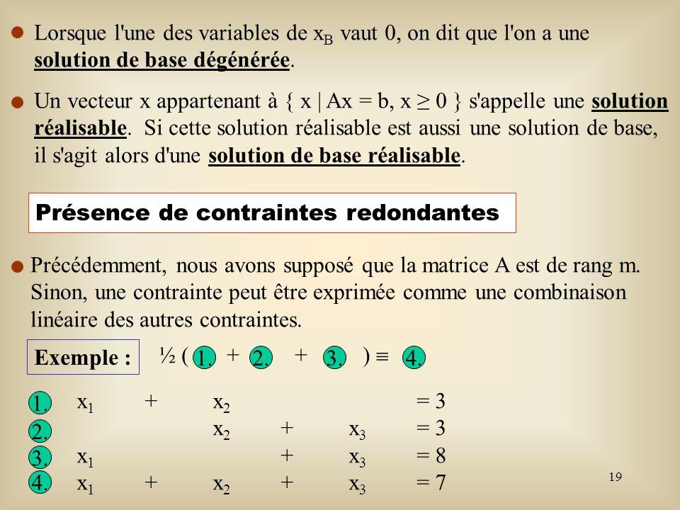 20 Approche systématique pour éliminer les équations redondantes Il sagit deffectuer des opérations élémentaires sur le système Ax = b: - MULTI (r, ) : consiste à multiplier les 2 membres de la r ième équation par 0; - ADDMUL(r, s, ß): consiste à ajouter à la r ième équation, la s ième équation qui a été multipliée par ß 0.