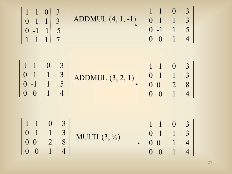 22 1 10 3 0 11 3 0 01 4 La nouvelle matrice A est de rang 3 et son déterminant est égal à 1 ( 0).
