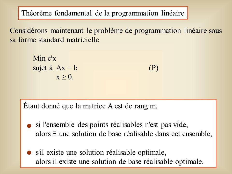 24 Ce théorème nous indique que lors de la résolution de (P), on peut restreindre notre attention au sous-ensemble des solutions de base réalisables de l ensemble { x   Ax = b, x 0 }.