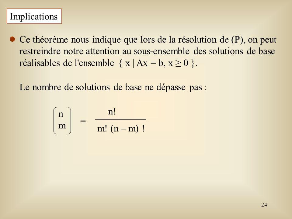 25 Représentation géométrique dune solution de base réalisable Forme canonique :demi-espaces fermés Forme standard :hyperplans contraintes Problème { x   Ax = b, x 0 } est un ensemble fermé convexe c est-à-dire, un polytope car, il s agit d un sous-ensemble de n qui s exprime comme l intersection d un nombre fini dhyperplans de n.