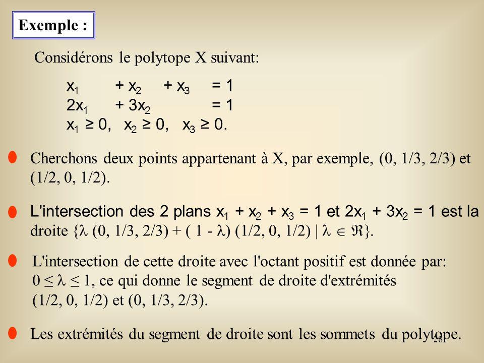 29 Essayons maintenant de résoudre le problème suivant : Min c t x = (c 1 x 1 + c 2 x 2 + c 3 x 3 ) sujet à x X.