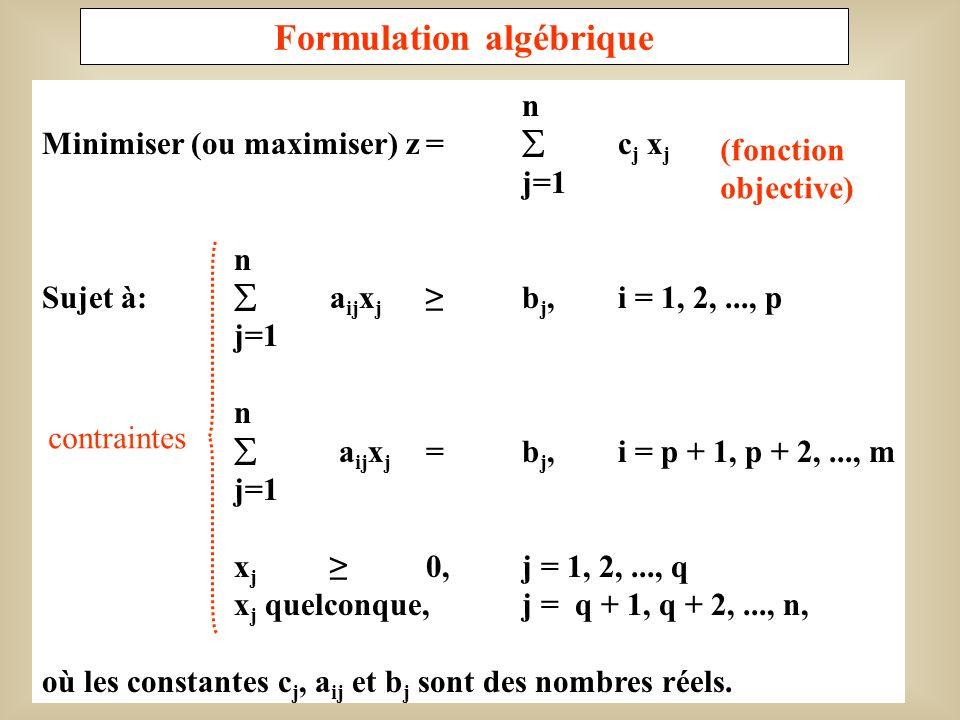 5 1 e formulation équivalente n Minimiser (ou maximiser) z = c j x j j=1 n Sujet à: a ij x jb j,i = 1, 2,..., m j=1 x j0,j = 1, 2,..., n.