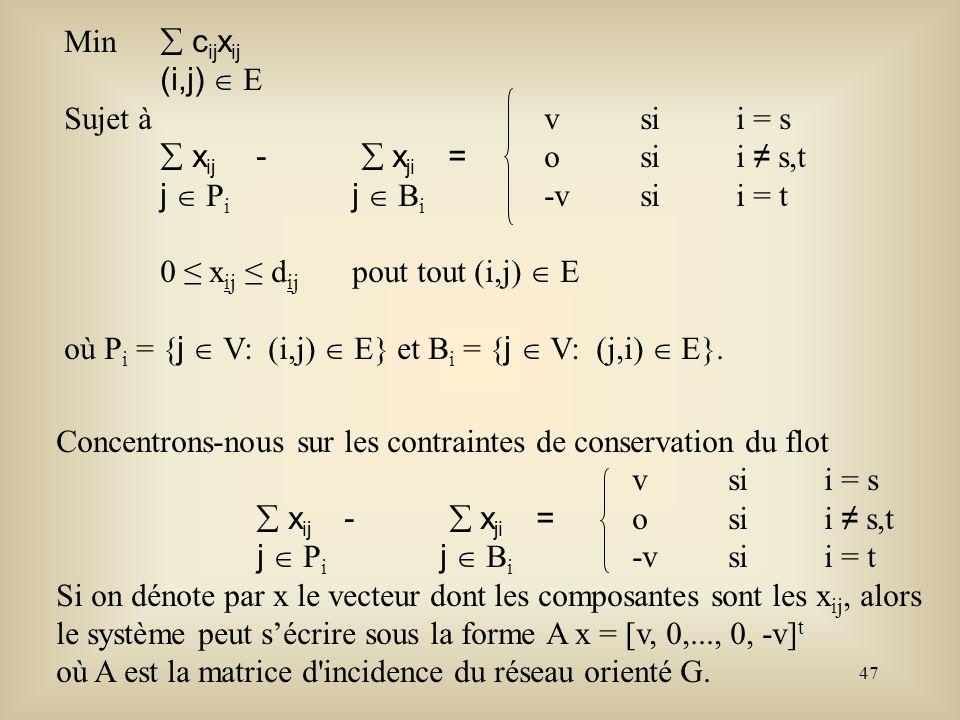 48 Toute base de ce système est une matrice dont les colonnes correspondent aux arcs d un arbre partiel du réseau et vice versa.
