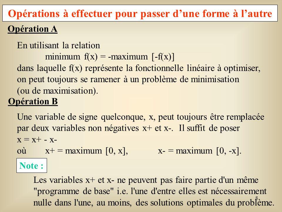 9 Opérations à effectuer pour passer dune forme à lautre Opération C Toute équation de la forme n a ij x j =b i j=1 peut être remplacée par les deux inéquations n a ij x j b i j=1 n - a ij x j- b i j=1