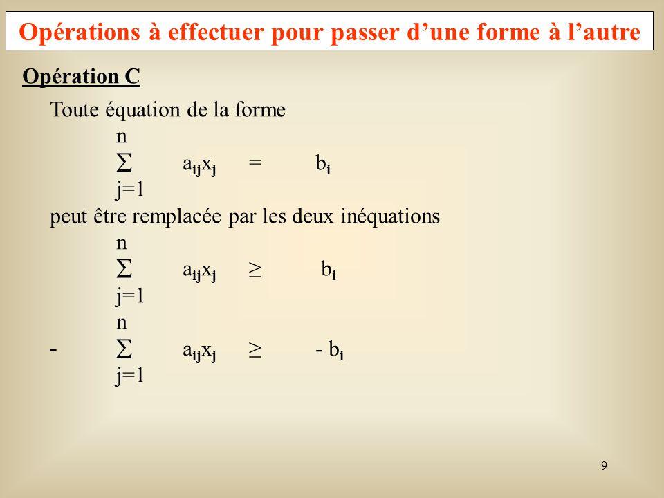 10 Opérations à effectuer pour passer dune forme à lautre Opération D Toute inéquation, par exemple n a ij x j b i j=1 peut être remplacée par les relations n a ij x j -e i =b i j=1 e i0 obtenues par l introduction d une variable supplémentaire non négative appelée variable d écart et affectée d un coefficient nul dans la forme à optimiser.