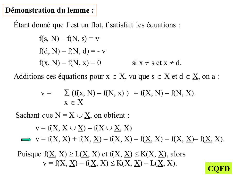 10 Démonstration du lemme : Étant donné que f est un flot, f satisfait les équations : f(s, N) – f(N, s) = v f(d, N) – f(N, d) = - v f(x, N) – f(N, x)