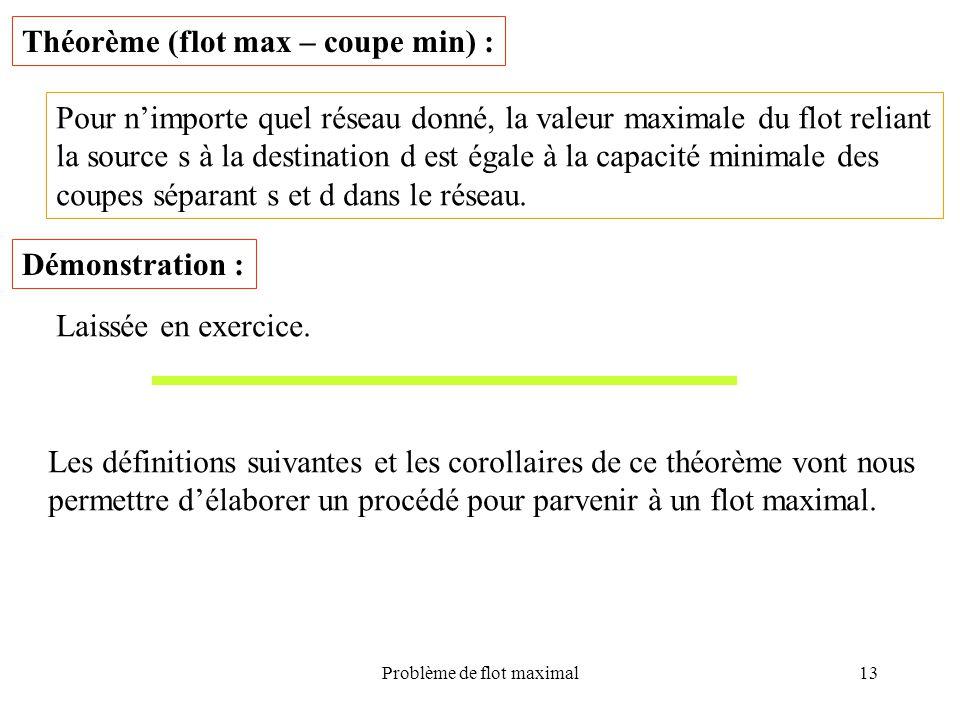 Problème de flot maximal13 Théorème (flot max – coupe min) : Pour nimporte quel réseau donné, la valeur maximale du flot reliant la source s à la dest