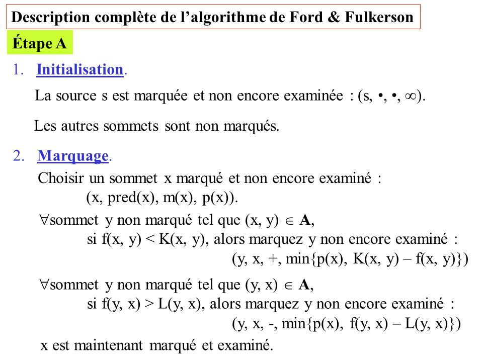 Description complète de lalgorithme de Ford & Fulkerson Étape A 1. Initialisation. La source s est marquée et non encore examinée : (s,,, ). Les autre