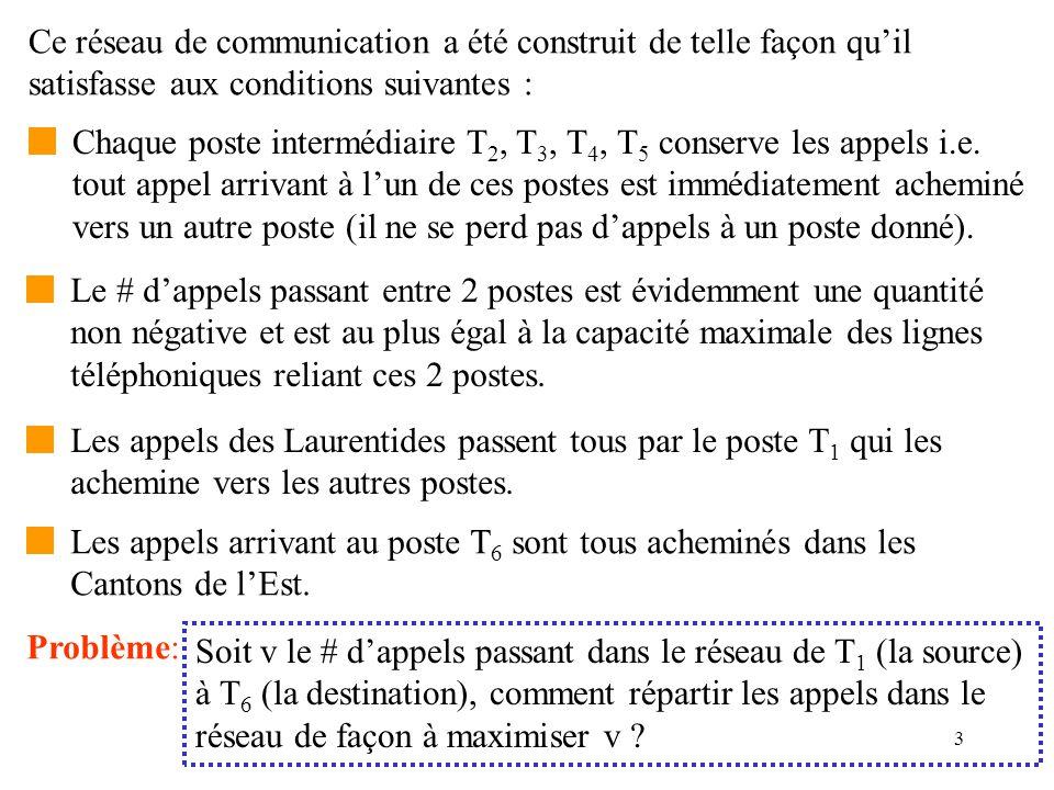 3 Ce réseau de communication a été construit de telle façon quil satisfasse aux conditions suivantes : Chaque poste intermédiaire T 2, T 3, T 4, T 5 c