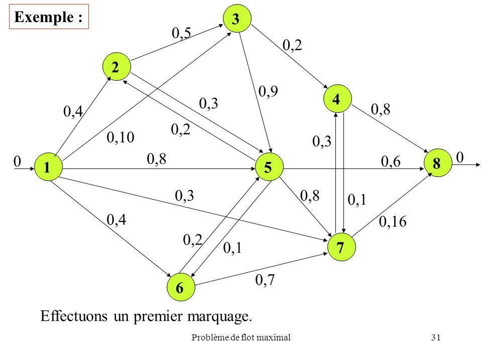 Problème de flot maximal31 Exemple : 1 2 3 4 8 5 7 6 0,4 0,5 0,2 0,8 0,16 0,6 0,1 0,3 0,9 0,3 0,2 0,10 0,8 0,3 0,4 0,2 0,1 0,7 0,8 0 0 Effectuons un p