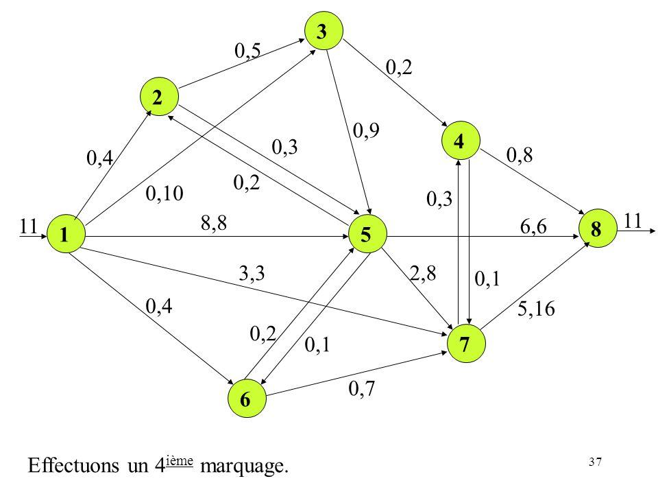 37 1 2 3 4 8 5 7 6 0,4 0,5 0,2 0,8 5,16 6,6 0,1 0,3 0,9 0,3 0,2 0,10 8,8 3,3 0,4 0,2 0,1 0,7 2,8 11 Effectuons un 4 ième marquage.