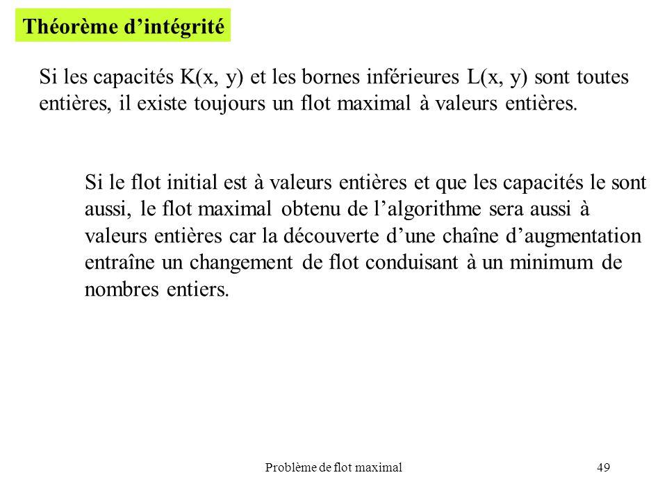 Problème de flot maximal49 Théorème dintégrité Si les capacités K(x, y) et les bornes inférieures L(x, y) sont toutes entières, il existe toujours un
