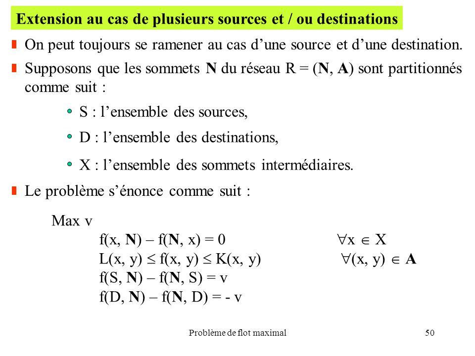 Problème de flot maximal50 Extension au cas de plusieurs sources et / ou destinations On peut toujours se ramener au cas dune source et dune destinati