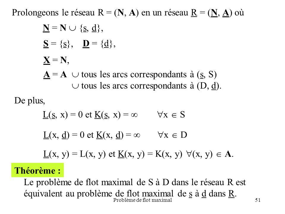 Problème de flot maximal51 Prolongeons le réseau R = (N, A) en un réseau R = (N, A) où N = N {s, d}, S = {s}, D = {d}, X = N, A = A tous les arcs corr