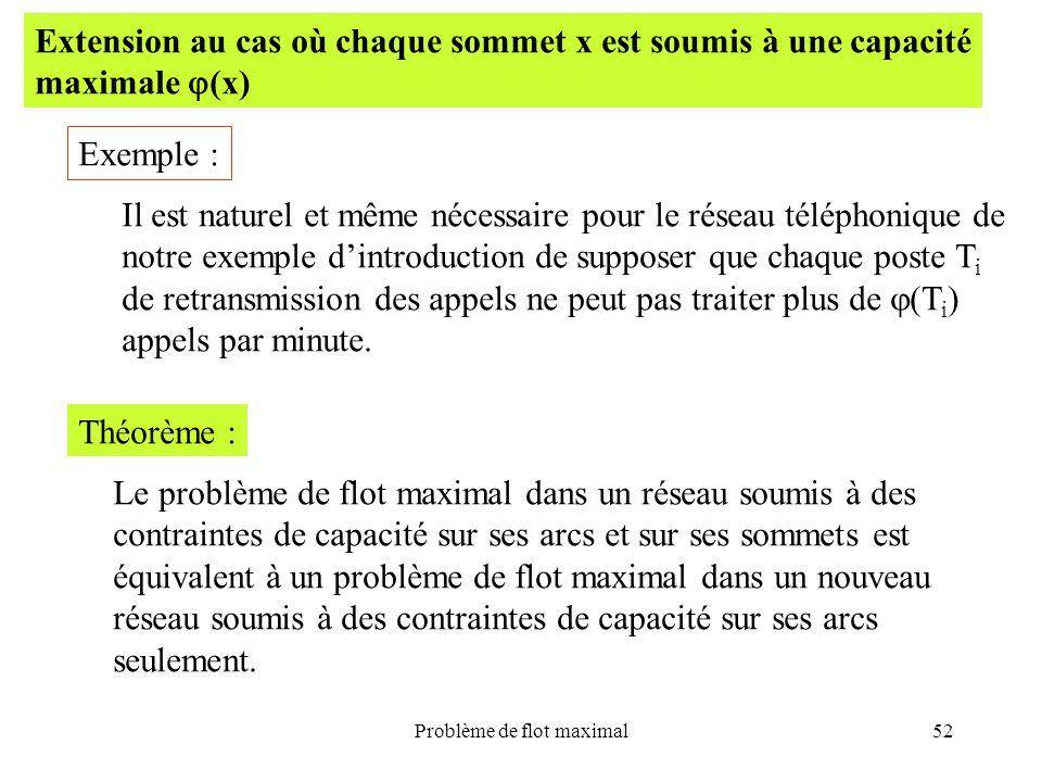 Problème de flot maximal52 Extension au cas où chaque sommet x est soumis à une capacité maximale (x) Exemple : Il est naturel et même nécessaire pour