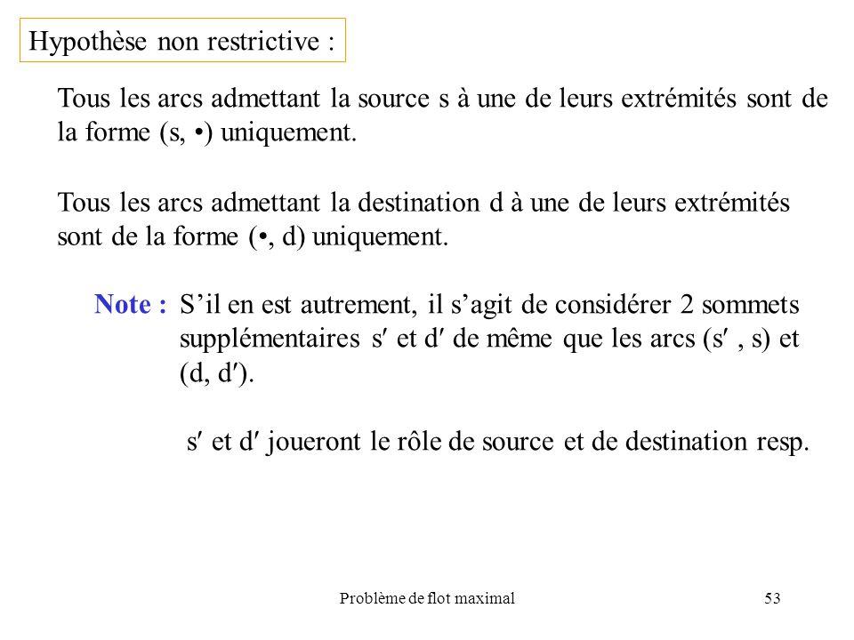 Problème de flot maximal53 Hypothèse non restrictive : Tous les arcs admettant la source s à une de leurs extrémités sont de la forme (s, ) uniquement