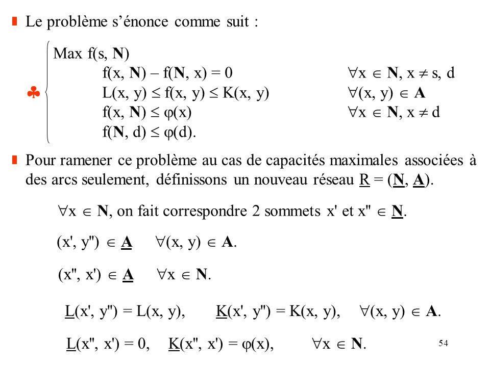 54 Le problème sénonce comme suit : Max f(s, N) f(x, N) – f(N, x) = 0 x N, x s, d L(x, y) f(x, y) K(x, y) (x, y) A f(x, N) (x) x N, x d f(N, d) (d). P