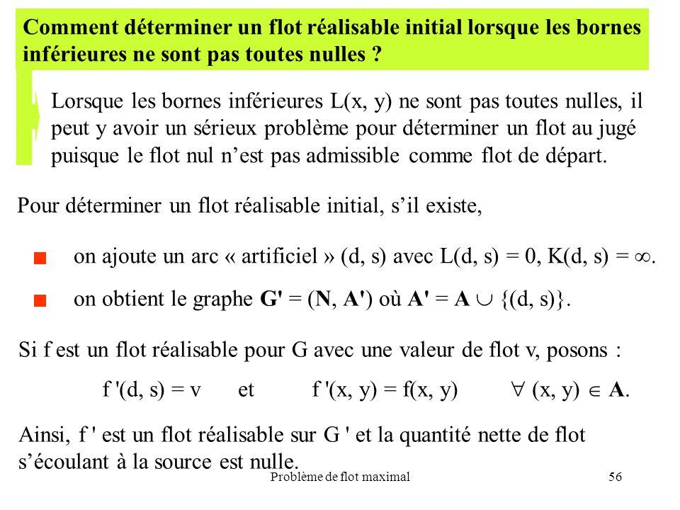 Problème de flot maximal56 Comment déterminer un flot réalisable initial lorsque les bornes inférieures ne sont pas toutes nulles ? Lorsque les bornes