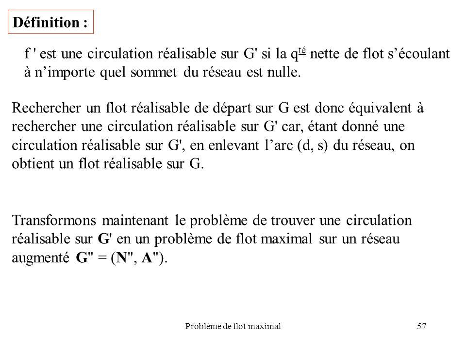 Problème de flot maximal57 Définition : f ' est une circulation réalisable sur G' si la q té nette de flot sécoulant à nimporte quel sommet du réseau