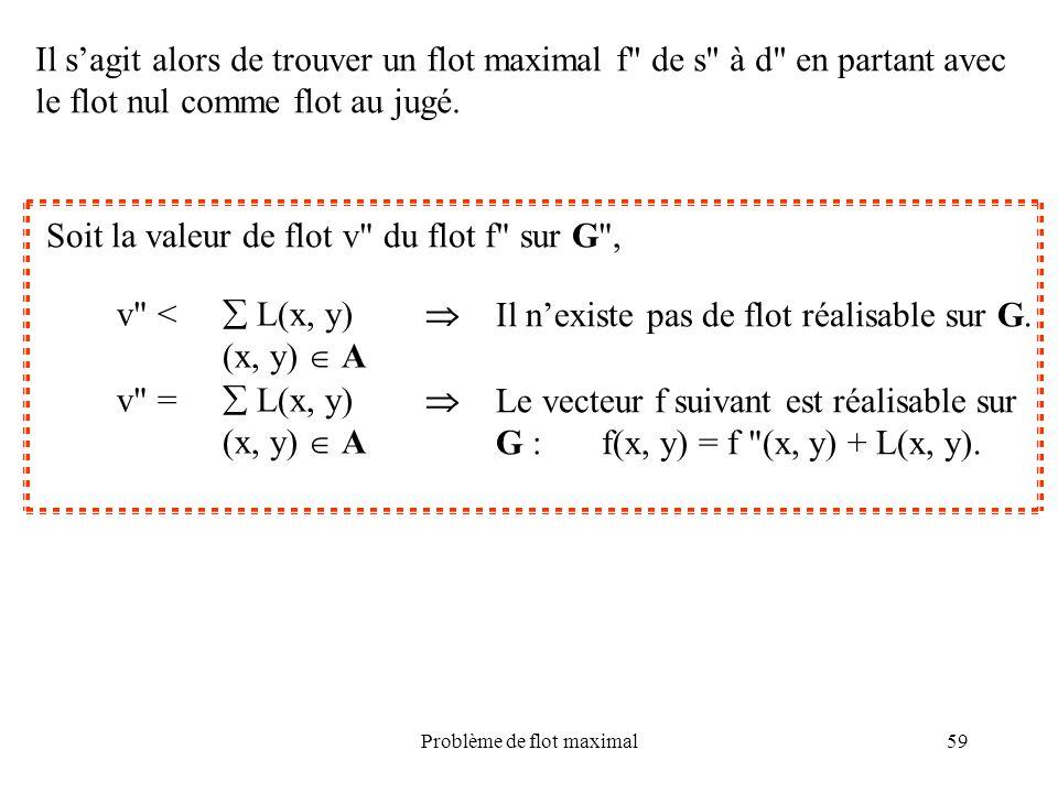 Problème de flot maximal59 Il sagit alors de trouver un flot maximal f