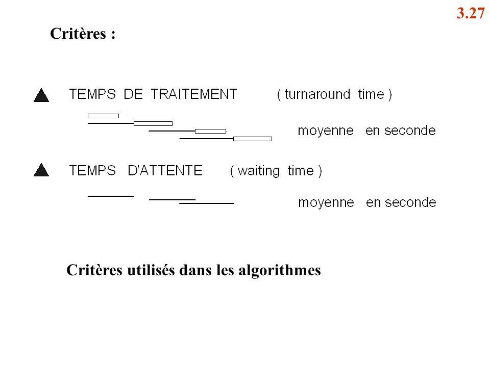 Critères : Critères utilisés dans les algorithmes 3.27
