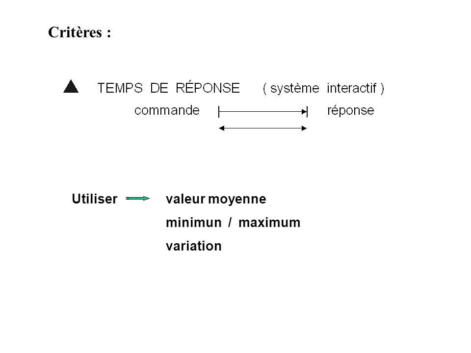 Critères : valeur moyenne minimun / maximum variation Utiliser