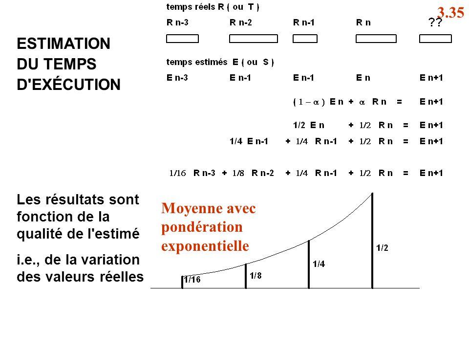 ESTIMATION DU TEMPS D'EXÉCUTION Les résultats sont fonction de la qualité de l'estimé i.e., de la variation des valeurs réelles Moyenne avec pondérati