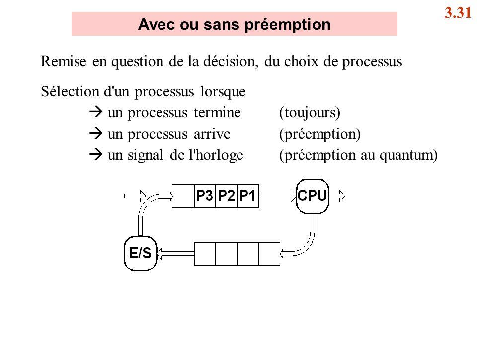 Avec ou sans préemption Remise en question de la décision, du choix de processus Sélection d'un processus lorsque un processus termine(toujours) un pr