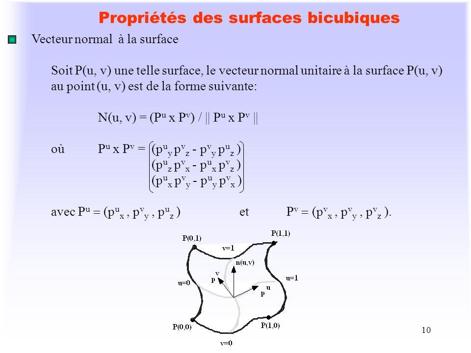 10 Propriétés des surfaces bicubiques Vecteur normal à la surface Soit P(u, v) une telle surface, le vecteur normal unitaire à la surface P(u, v) au p