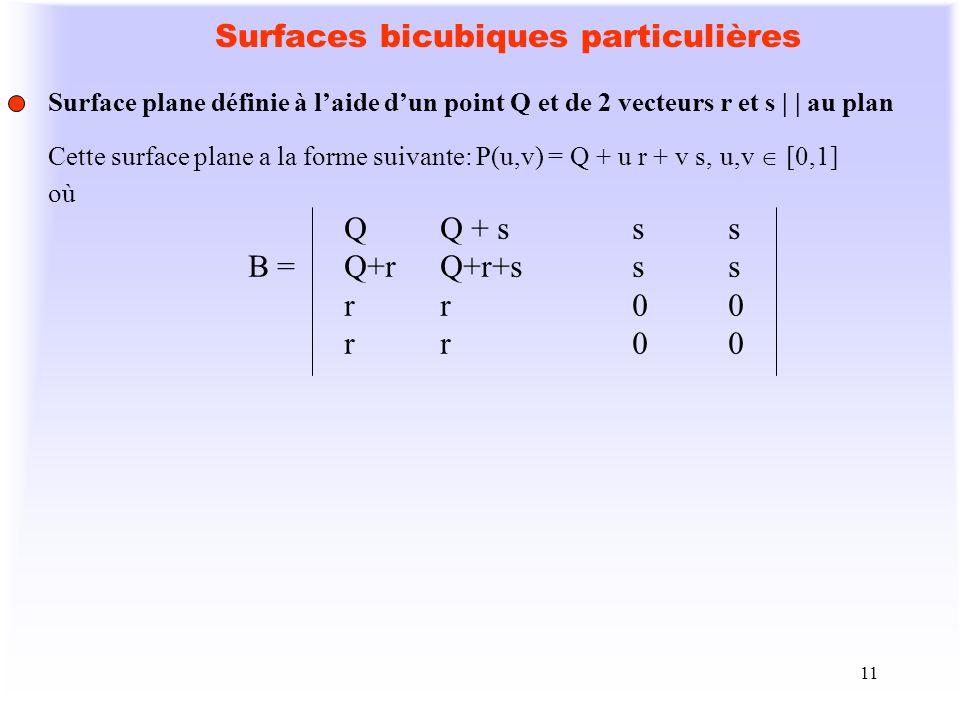 11 Surfaces bicubiques particulières Surface plane définie à laide dun point Q et de 2 vecteurs r et s | | au plan Cette surface plane a la forme suiv