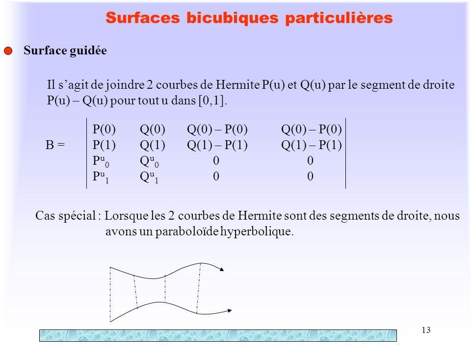 13 Surfaces bicubiques particulières P(0)Q(0)Q(0) – P(0)Q(0) – P(0) B =P(1)Q(1)Q(1) – P(1)Q(1) – P(1) P u 0 Q u 0 0 0 P u 1 Q u 1 0 0 Cas spécial : Lo
