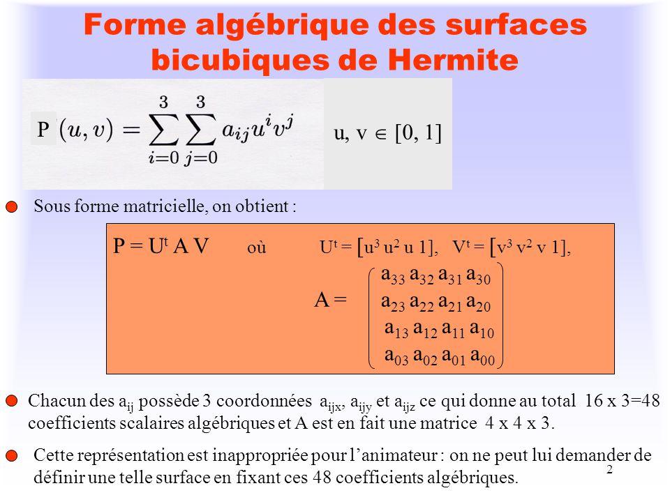 3 Forme géométrique des surfaces bicubiques de Hermite Notation : P uv P(u, v) P u uv P(u, v) u u = u v = v P v uv P(u, v) v u = u v = v La surface est définie à partir de : ses 4 courbes frontières :les sommets P(0,0), P(0,1), P(1,0) et P(1,1), les vecteurs tangents aux 4 sommets P u 00, P u 01, P u 10 et P u 11, P v 00, P v 01, P v 10 et P v 11, des vecteurs de torsion aux 4 sommets : P uv 00, P uv 01, P uv 10 et P uv 11.