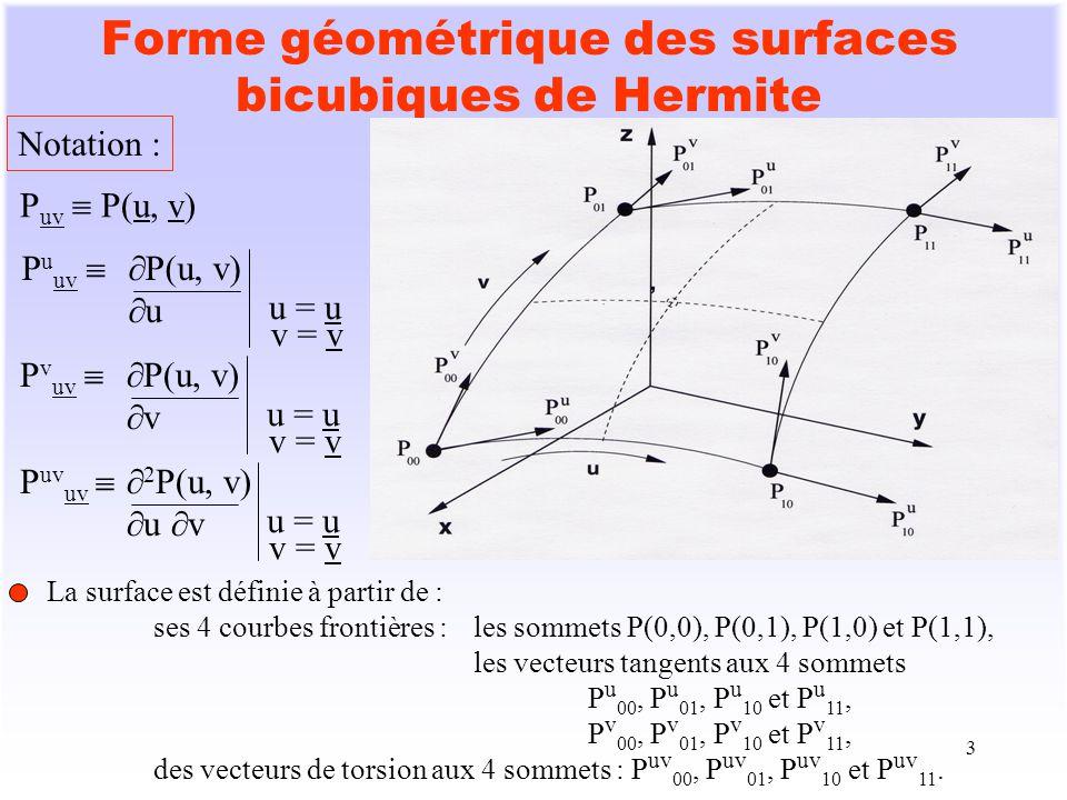 3 Forme géométrique des surfaces bicubiques de Hermite Notation : P uv P(u, v) P u uv P(u, v) u u = u v = v P v uv P(u, v) v u = u v = v La surface es
