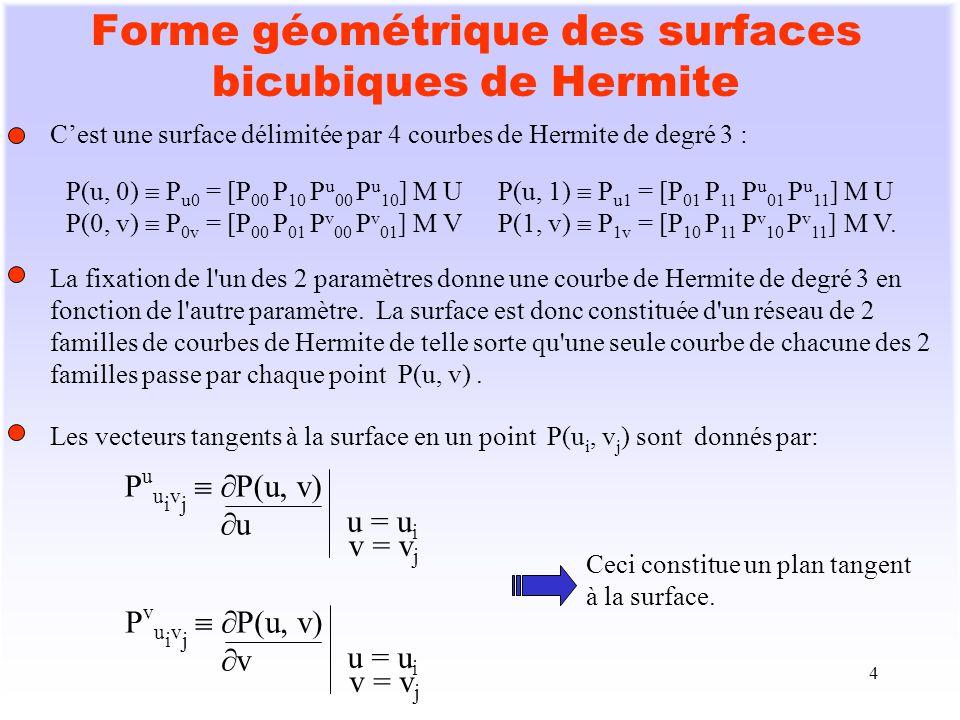 4 Forme géométrique des surfaces bicubiques de Hermite Cest une surface délimitée par 4 courbes de Hermite de degré 3 : La fixation de l'un des 2 para