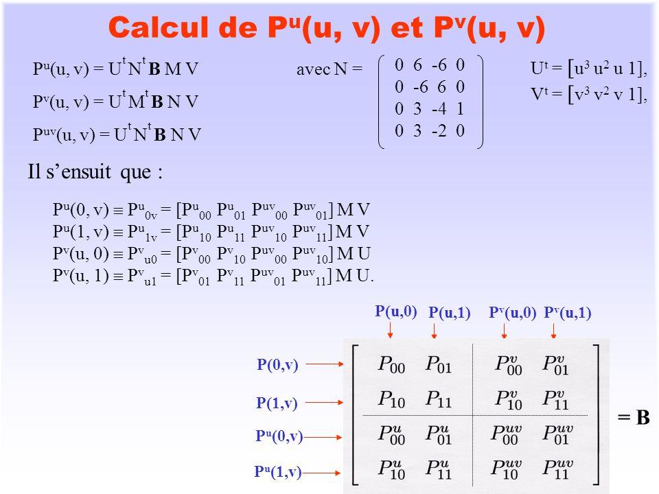 6 Calcul de P u (u, v) et P v (u, v) P u (u, v) = U t N t B M Vavec N = 0 6 -6 0 0 -6 6 0 0 3 -4 1 0 3 -2 0 U t = [ u 3 u 2 u 1], V t = [ v 3 v 2 v 1]