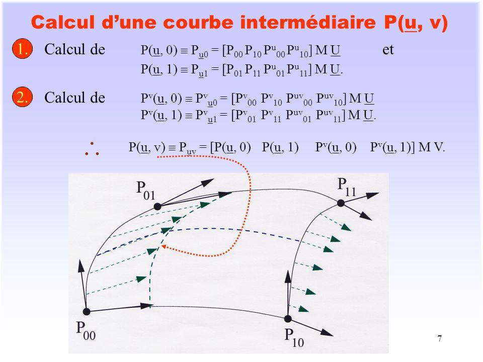 7 Calcul dune courbe intermédiaire P(u, v) 1. Calcul de P(u, 0) P u0 = [P 00 P 10 P u 00 P u 10 ] M U et P(u, 1) P u1 = [P 01 P 11 P u 01 P u 11 ] M U