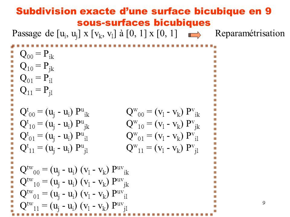 10 Propriétés des surfaces bicubiques Vecteur normal à la surface Soit P(u, v) une telle surface, le vecteur normal unitaire à la surface P(u, v) au point (u, v) est de la forme suivante: N(u, v) = (P u x P v ) / || P u x P v || oùP u x P v = (p u y p v z - p v y p u z ) (p u z p v x - p u x p v z ) (p u x p v y - p u y p v x ) avec P u (p u x, p v y, p u z )etP v (p v x, p v y, p v z ).