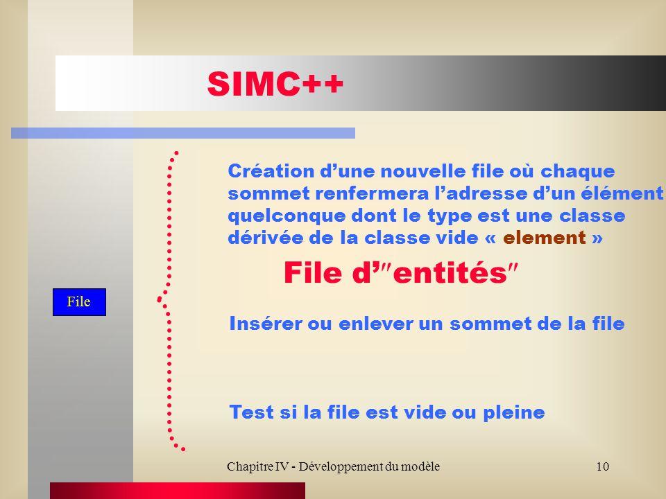 Chapitre IV - Développement du modèle10 SIMC++ Création dune nouvelle file où chaque sommet renfermera ladresse dun élément quelconque dont le type est une classe dérivée de la classe vide « element » Insérer ou enlever un sommet de la file Test si la file est vide ou pleine File File d entités