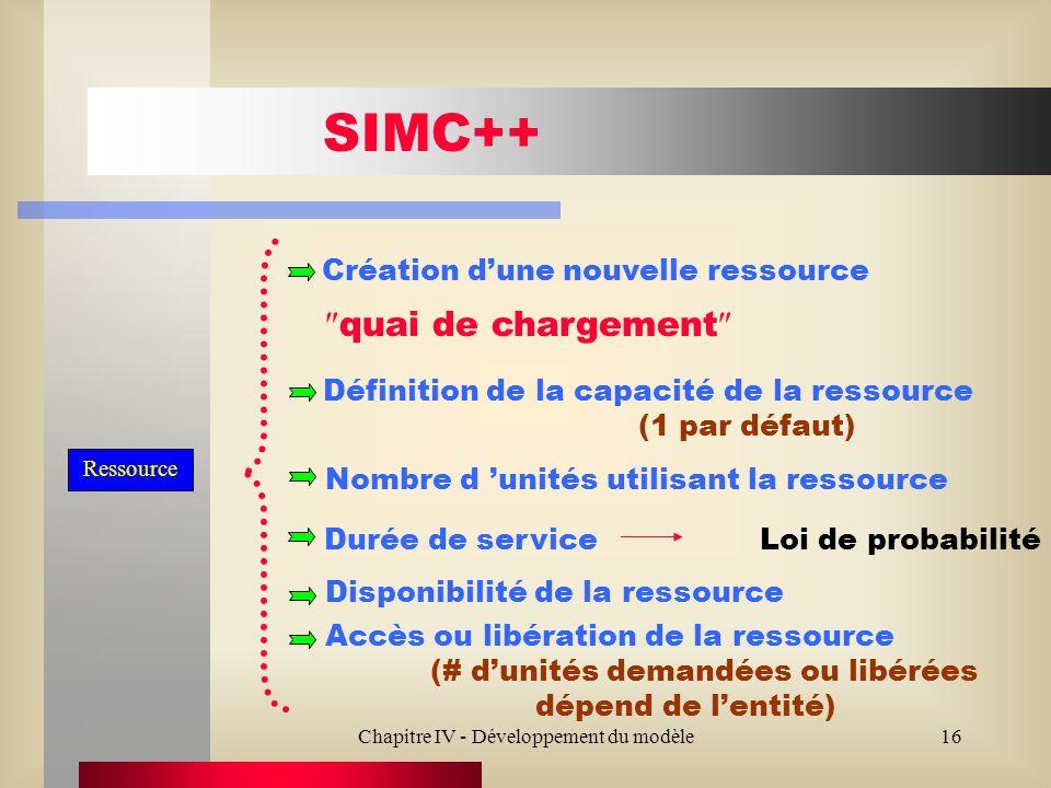 Chapitre IV - Développement du modèle16 SIMC++ Création dune nouvelle ressource Durée de service quai de chargement Loi de probabilité Ressource Défin
