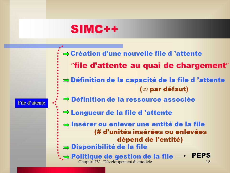 Chapitre IV - Développement du modèle18 SIMC++ Création dune nouvelle file d attente Longueur de la file d attente file dattente au quai de chargement