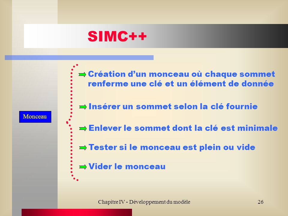 Chapitre IV - Développement du modèle26 Monceau SIMC++ Création dun monceau où chaque sommet renferme une clé et un élément de donnée Insérer un somme