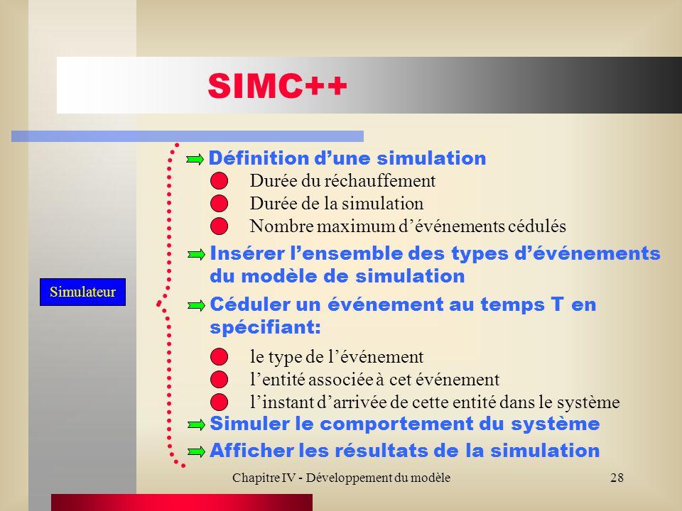 Chapitre IV - Développement du modèle28 Simulateur SIMC++ Définition dune simulation Durée du réchauffement Durée de la simulation Nombre maximum dévénements cédulés Insérer lensemble des types dévénements du modèle de simulation Céduler un événement au temps T en spécifiant: le type de lévénement lentité associée à cet événement linstant darrivée de cette entité dans le système Simuler le comportement du système Afficher les résultats de la simulation