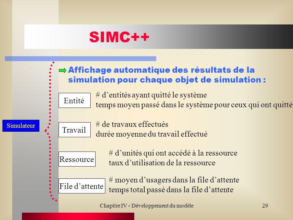 Chapitre IV - Développement du modèle29 Simulateur SIMC++ Affichage automatique des résultats de la simulation pour chaque objet de simulation : Entit