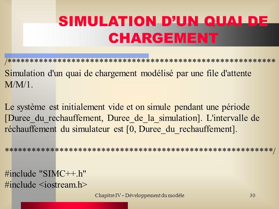 Chapitre IV - Développement du modèle30 SIMULATION DUN QUAI DE CHARGEMENT /********************************************************** Simulation d'un