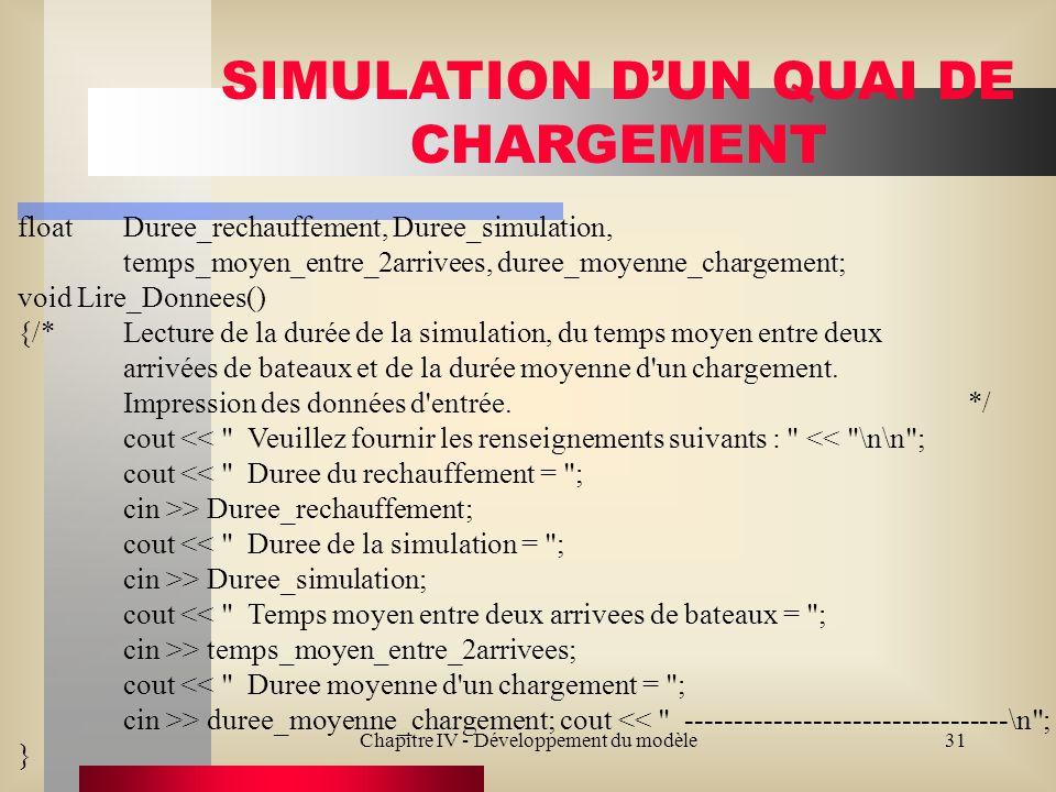 Chapitre IV - Développement du modèle31 SIMULATION DUN QUAI DE CHARGEMENT floatDuree_rechauffement, Duree_simulation, temps_moyen_entre_2arrivees, dur