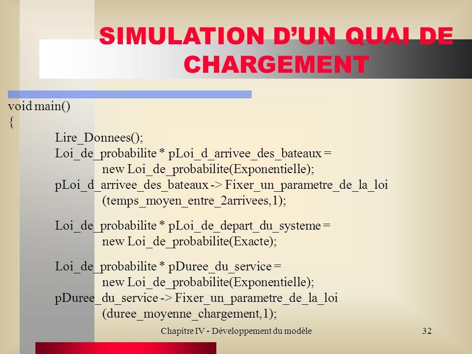 Chapitre IV - Développement du modèle32 SIMULATION DUN QUAI DE CHARGEMENT void main() { Lire_Donnees(); Loi_de_probabilite * pLoi_d_arrivee_des_bateau