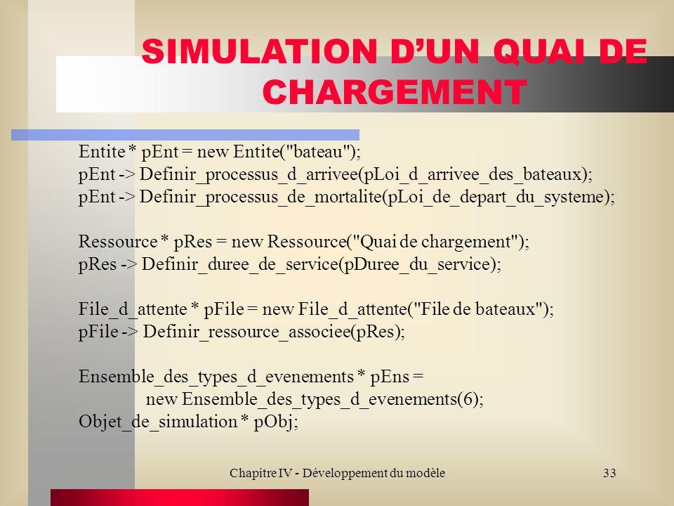 Chapitre IV - Développement du modèle33 SIMULATION DUN QUAI DE CHARGEMENT Entite * pEnt = new Entite(