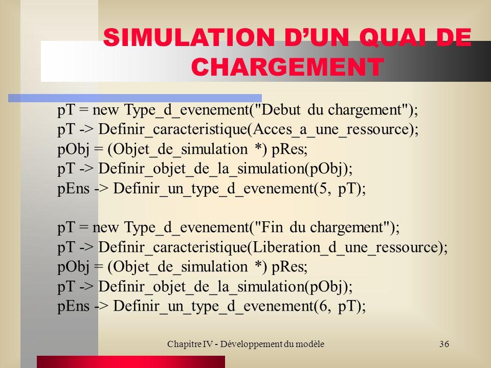 Chapitre IV - Développement du modèle36 SIMULATION DUN QUAI DE CHARGEMENT pT = new Type_d_evenement( Debut du chargement ); pT -> Definir_caracteristique(Acces_a_une_ressource); pObj = (Objet_de_simulation *) pRes; pT -> Definir_objet_de_la_simulation(pObj); pEns -> Definir_un_type_d_evenement(5, pT); pT = new Type_d_evenement( Fin du chargement ); pT -> Definir_caracteristique(Liberation_d_une_ressource); pObj = (Objet_de_simulation *) pRes; pT -> Definir_objet_de_la_simulation(pObj); pEns -> Definir_un_type_d_evenement(6, pT);